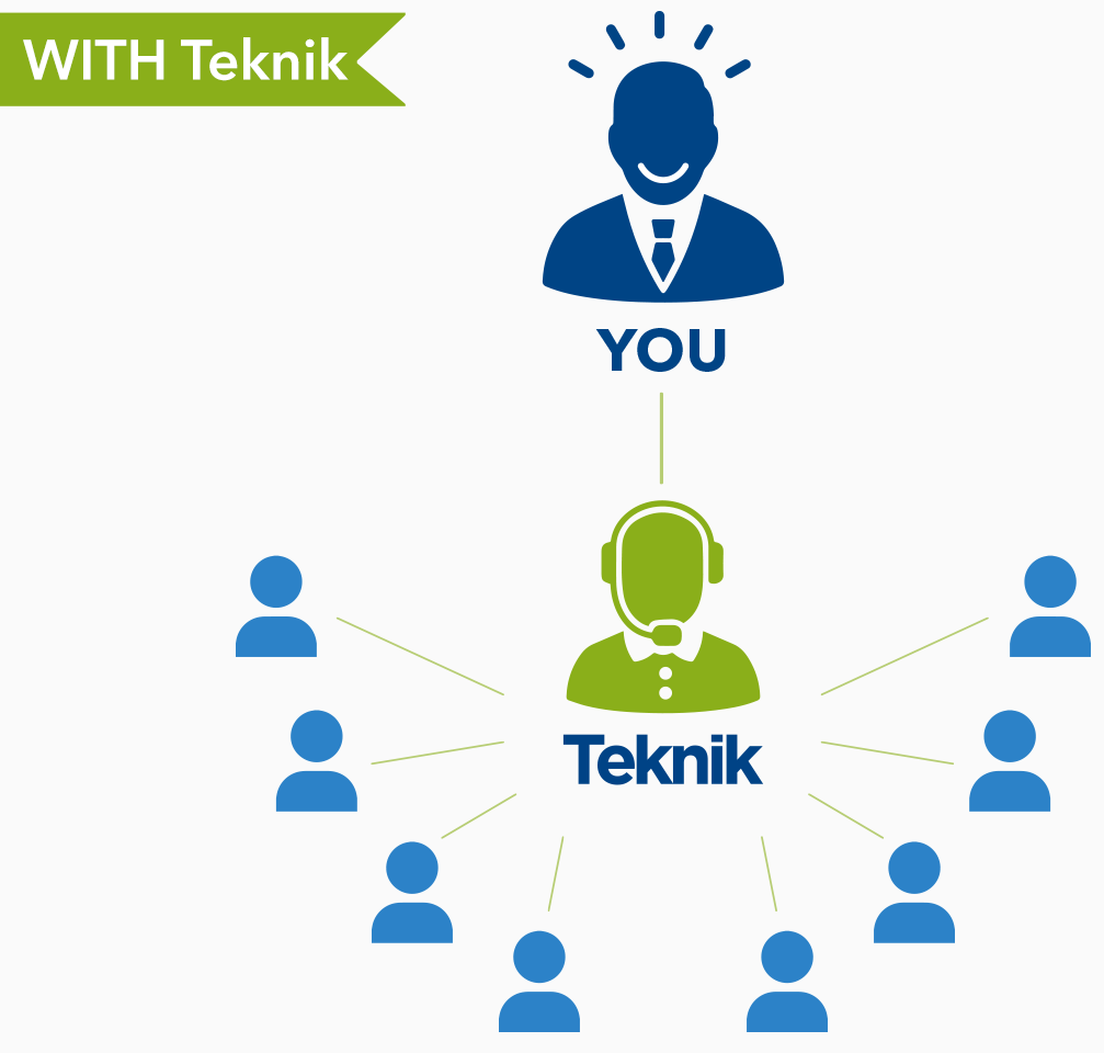 With Teknik